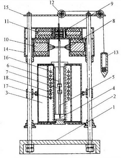 扭摆式动态力学性能测量仪