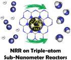 大连化物所通过双单原子亚纳米反应器实现高效电化学固氮